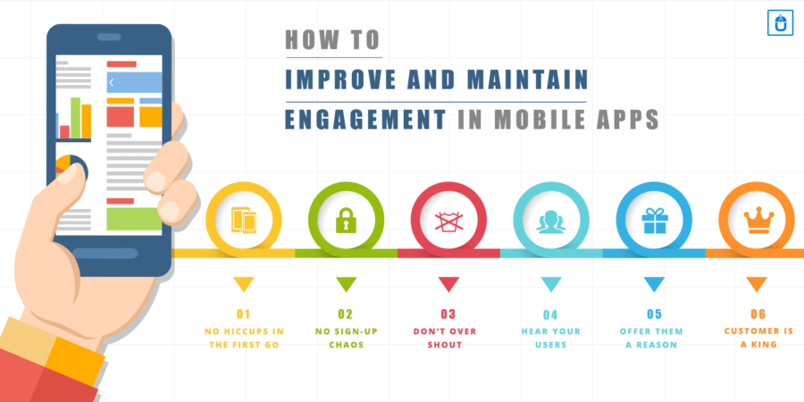 Mobile Apps Engagement