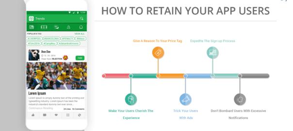 app user engagement