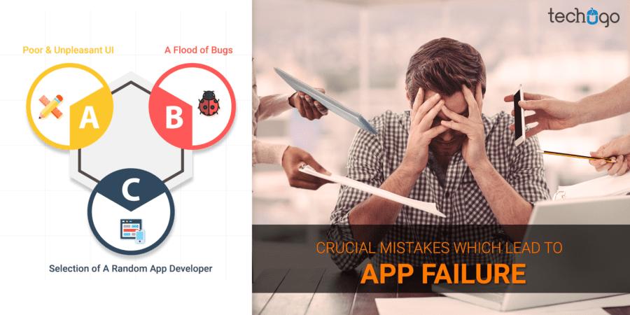 App Mistakes