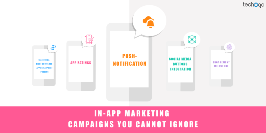 App Marketing Campaign