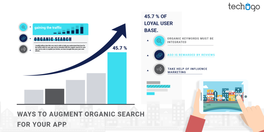 Organic Search For Your App