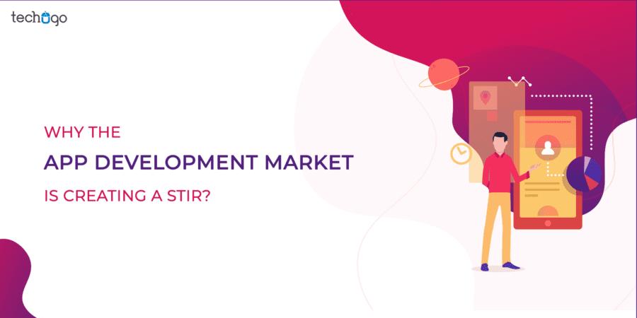 App Development Market