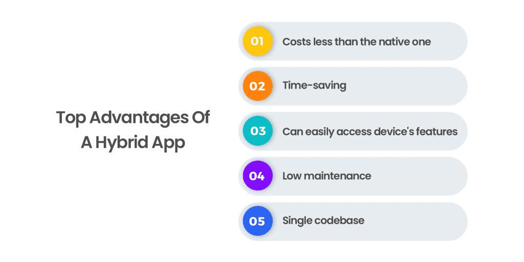 Top Advantages Of A Hybrid App