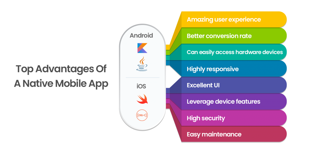 Top Advantages Of A Native Mobile App