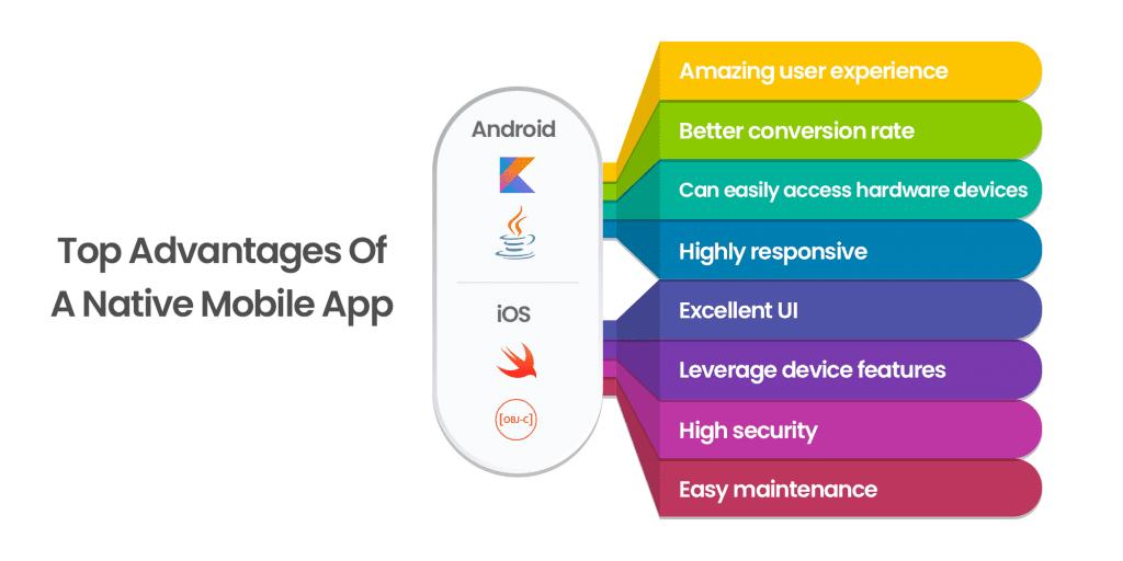 Top Advantages Of A Native Mobile App
