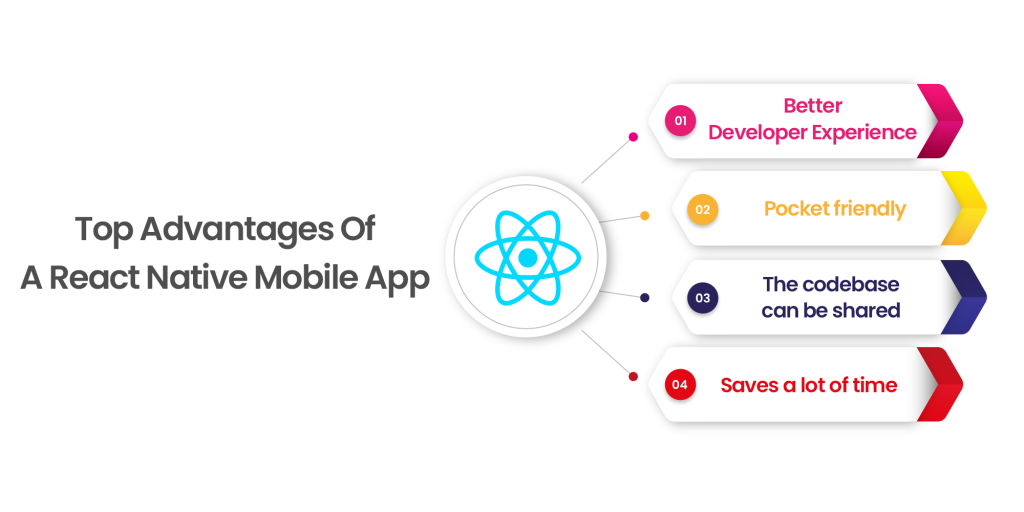 Top Advantages Of A React Native Mobile App