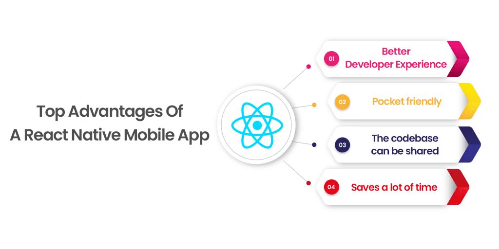 Top Advantages Of A React Native Mobile App