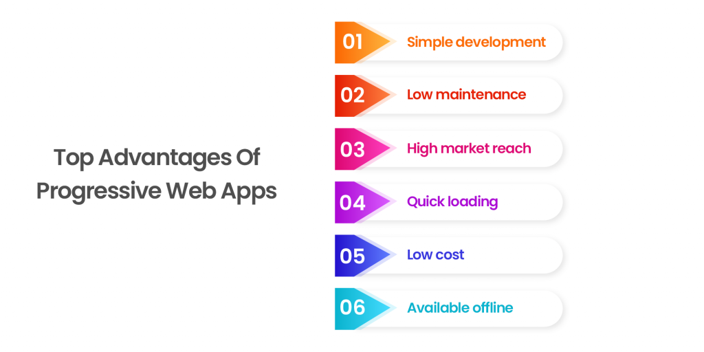 Top Advantages Of PWA