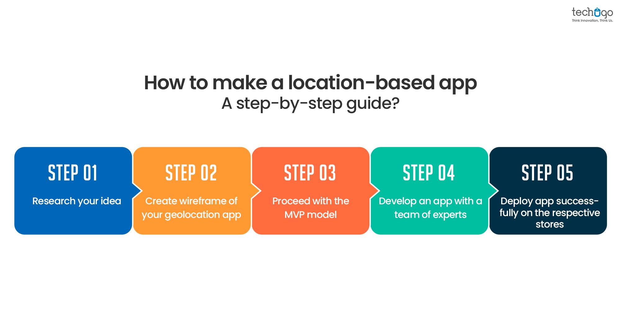 location-based app
