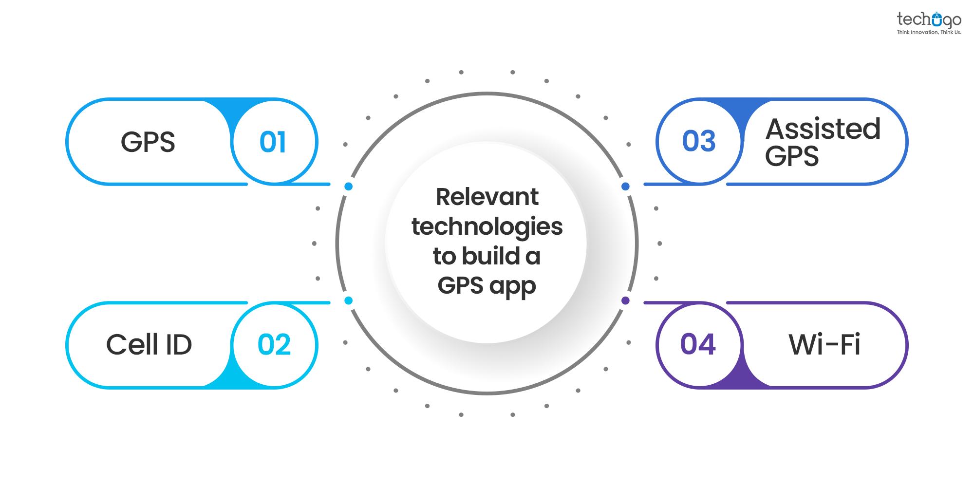 build a GPS app