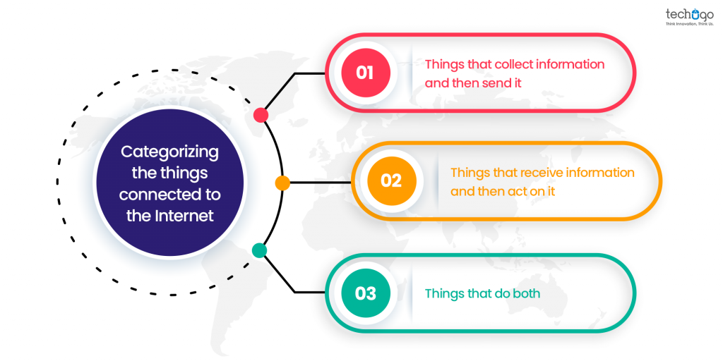 Categorizing the things connected to the Internet