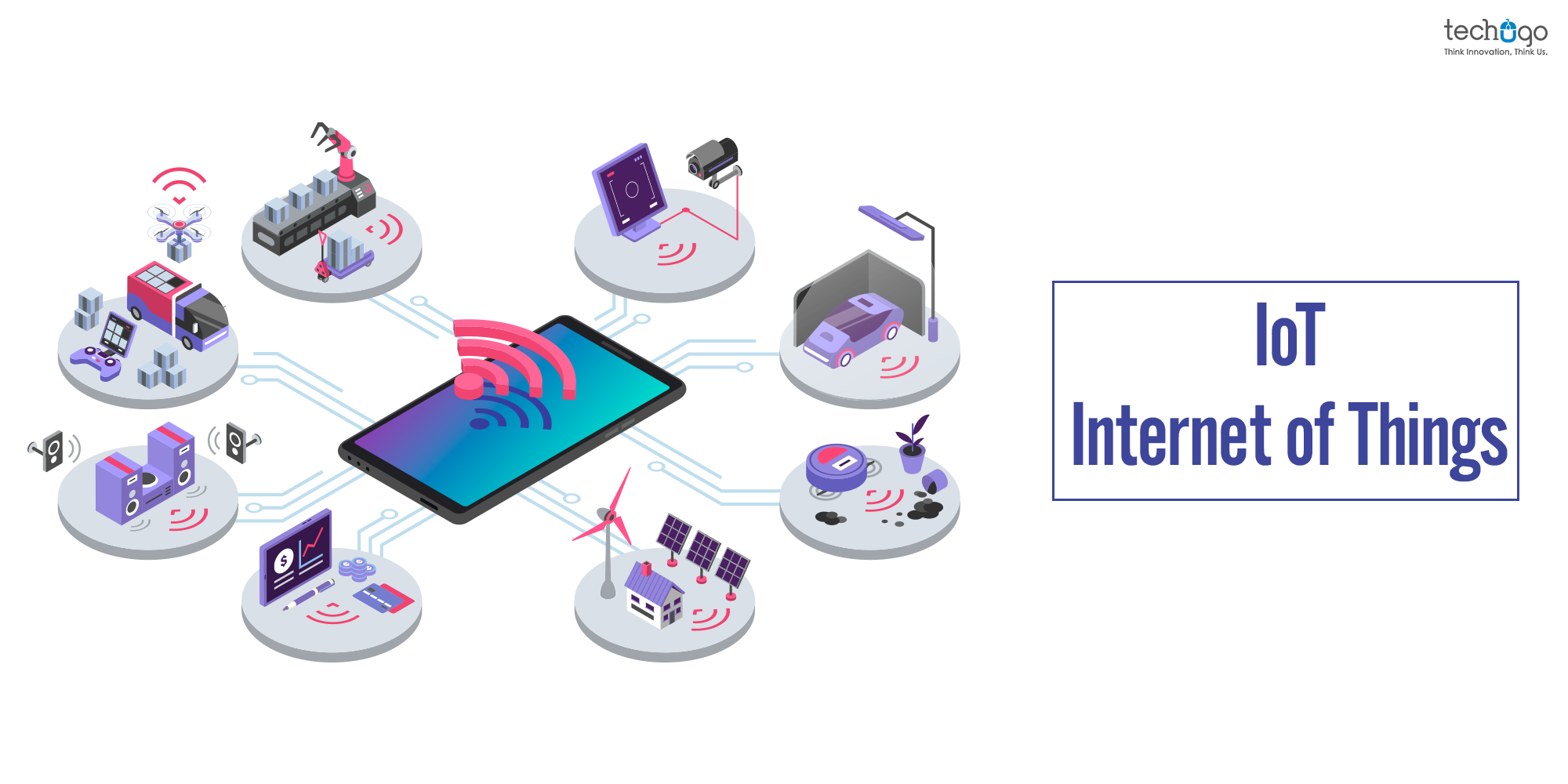 IoT-Internet of Things