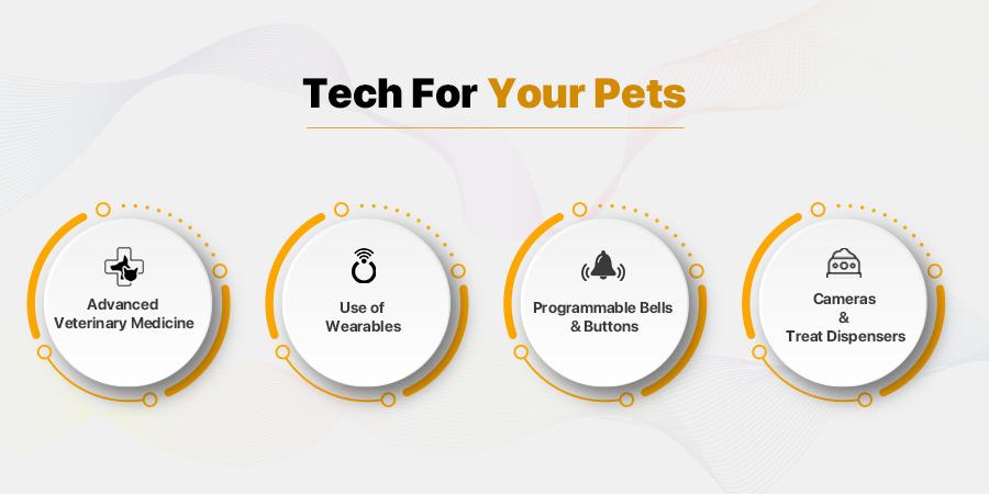 Tech For Pets